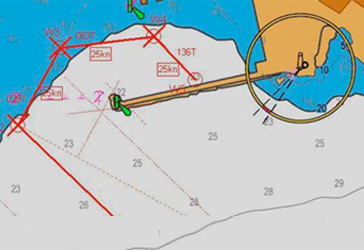 concept applied to ECDIS
